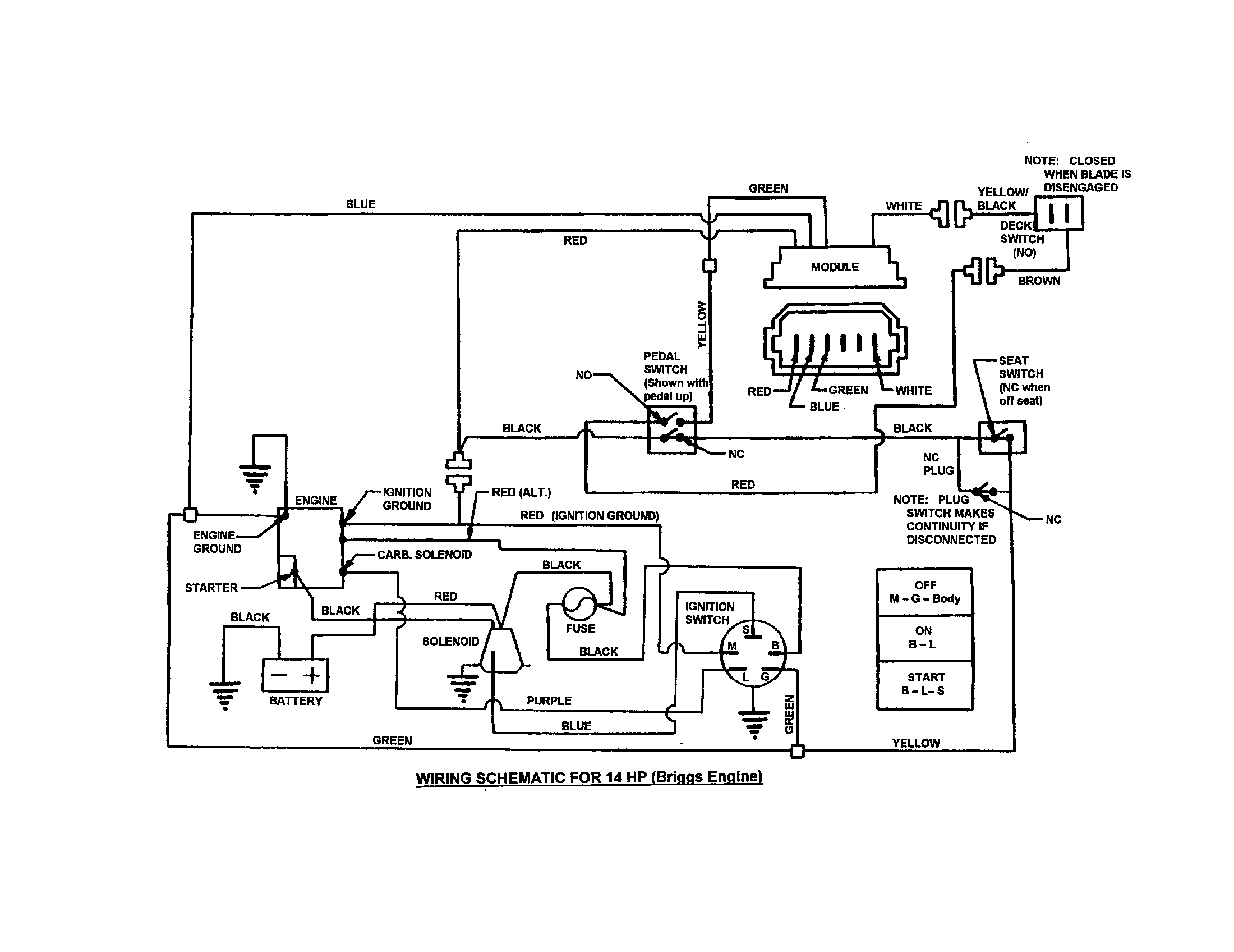 WIRING SCHEMATIC-14 HP Diagram & Parts List For Model