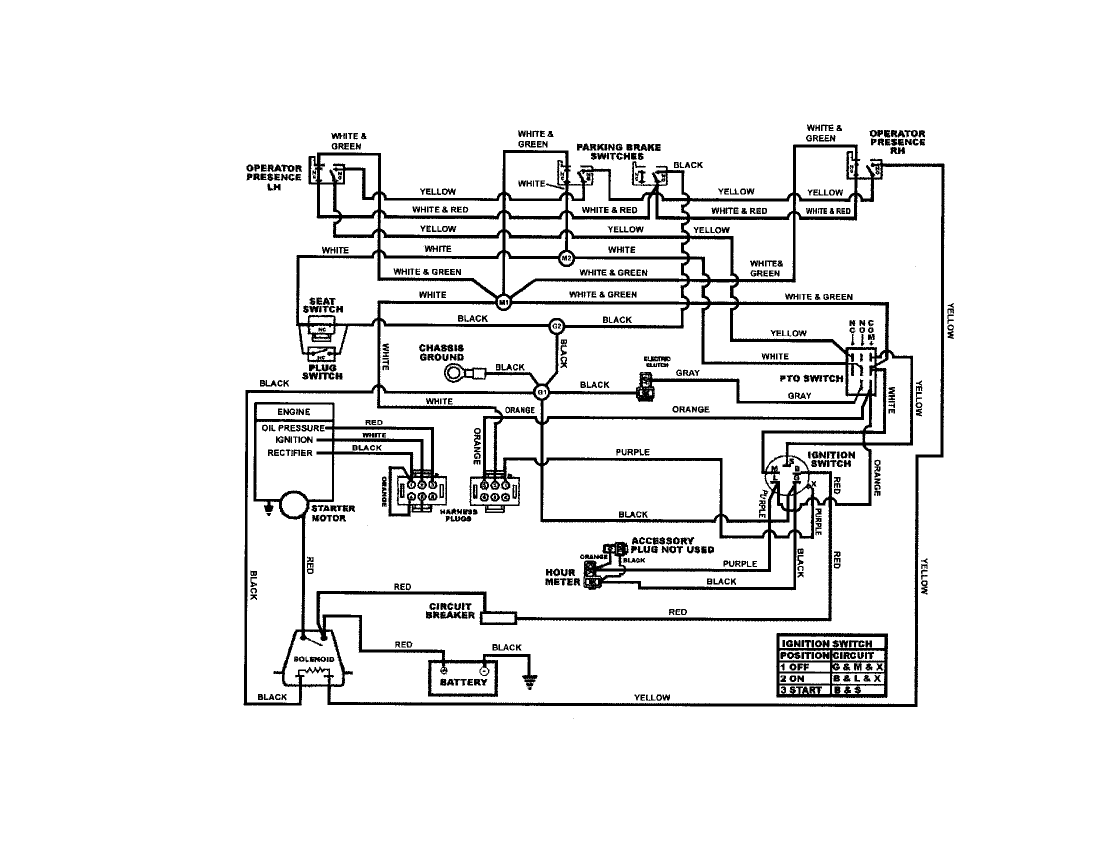 kohler 18hp ignition wiring diagram mtd 18hp wiring diagram wiring diagram
