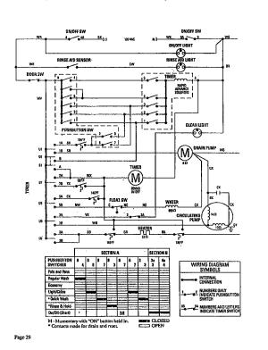 THERMADOR Dishwasher Tub Parts | Model DW245UW