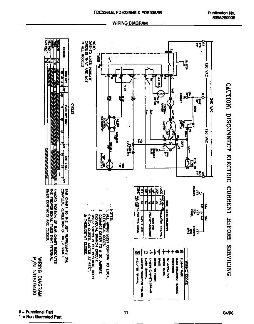Sears Gas Power Washer Parts Craftsman Pressure Wiring Diagram