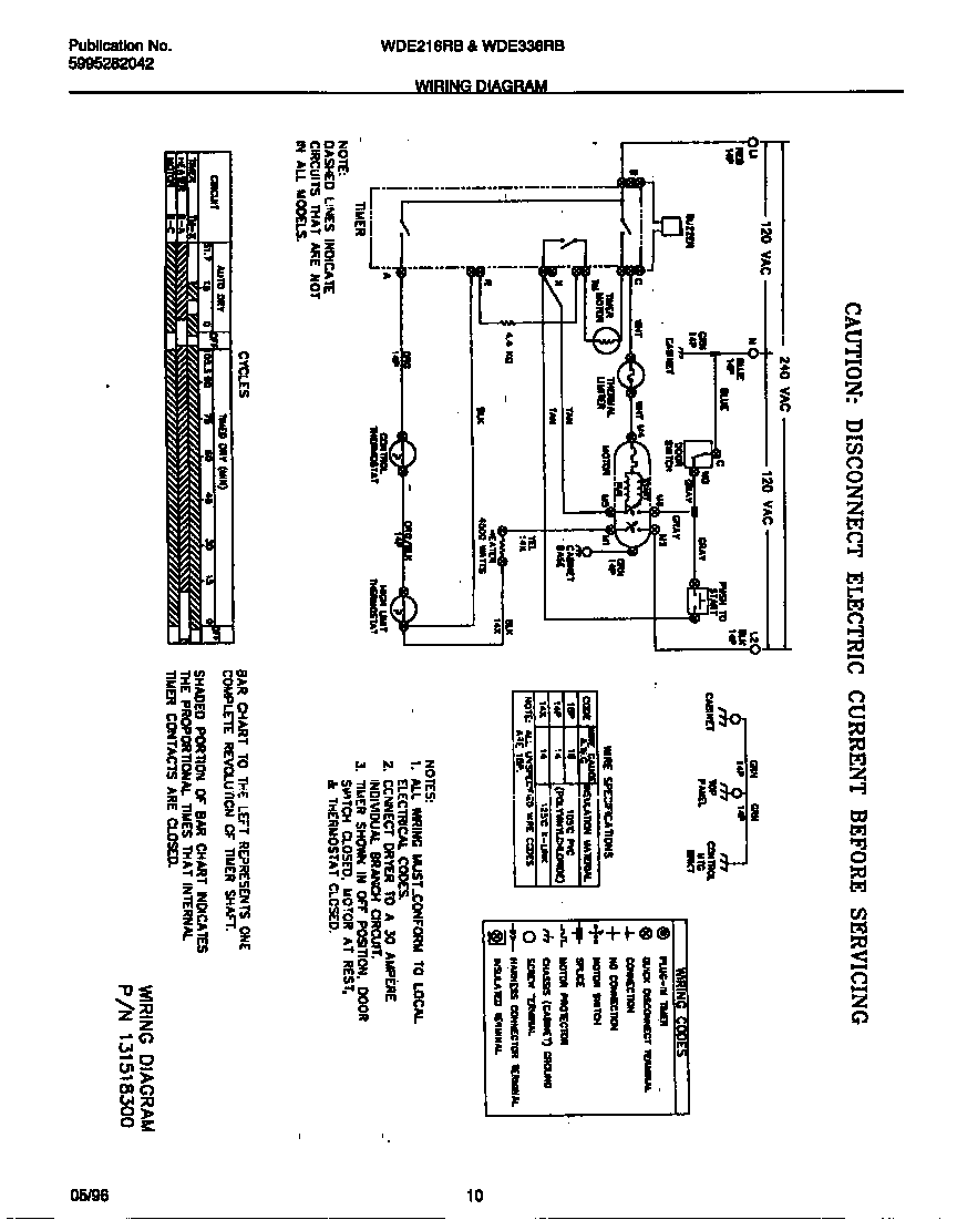 Weg Motor Wiring Diagram : 24 Wiring Diagram Images