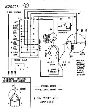 Kenmore model 2539761250 airconditionerheat pump(outside