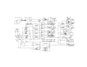 ELECTROLUX DISHWASHER Parts | Model edw7505hps0a | Sears
