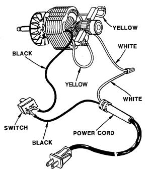 CRAFTSMAN CRAFTSMAN POWER PLANER Parts | Model 315173710