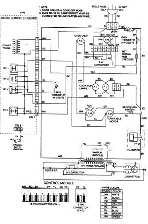 GOLDSTAR MICROWAVE OVEN Parts | Model mv1310w | Sears