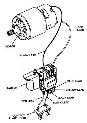 CRAFTSMAN DRILL Parts | Model 315114832 | Sears PartsDirect