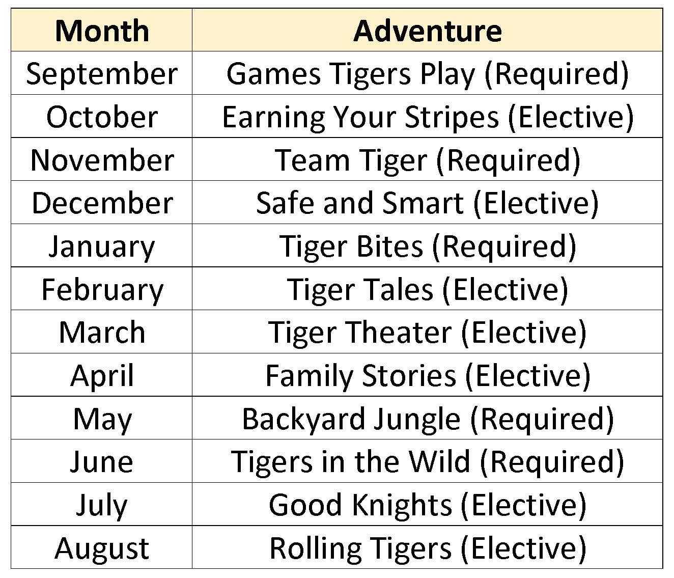 3 Create A Simple Monthly Calendar For The Den The Tiger