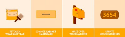 Easy quick house makeovers infographic