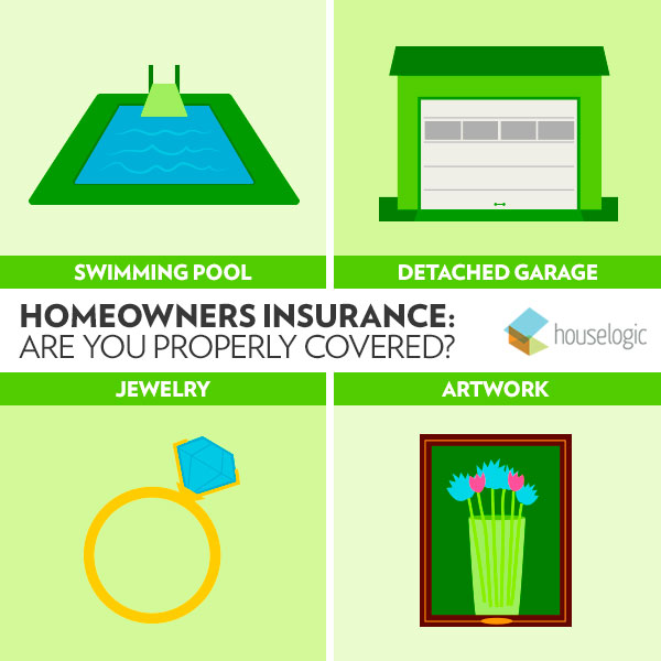 Homeowners insurance: Are you properly covered?