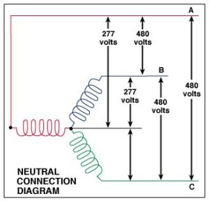 Commercial Energy Systems  Neutral Connection