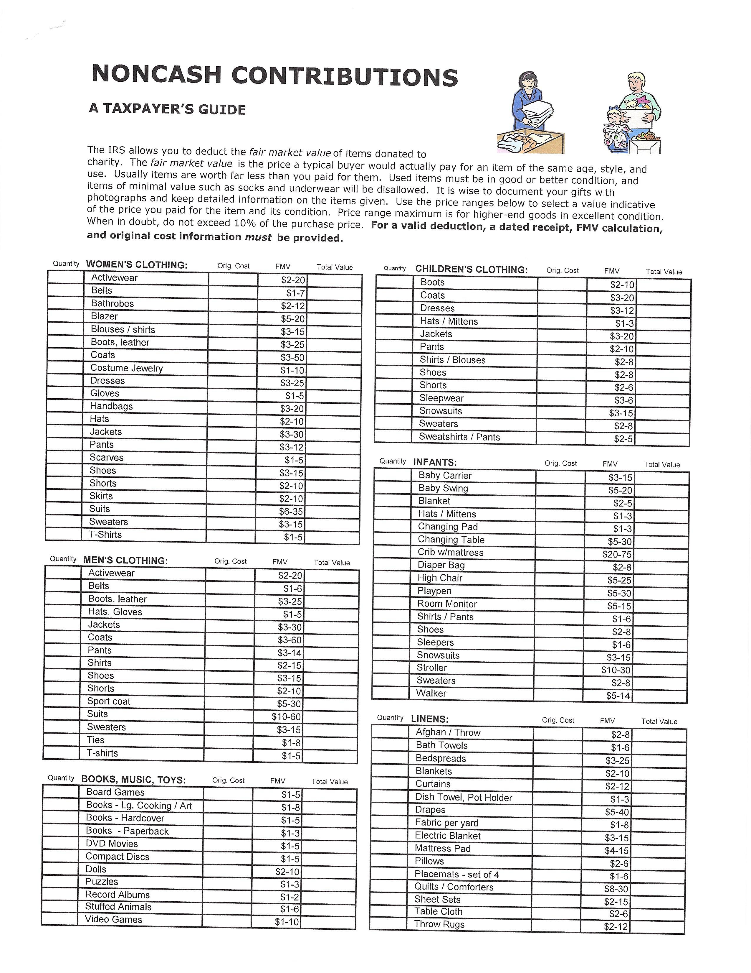 Donations Of Items