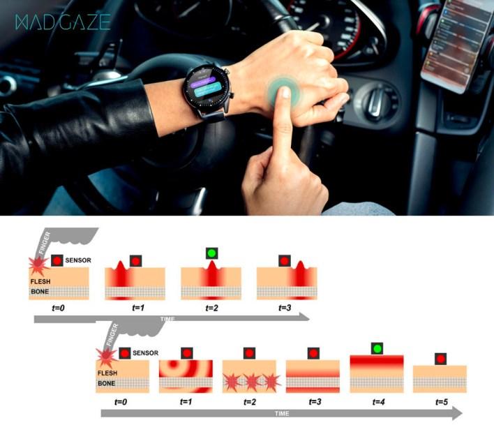 MAD GAZE: Smartest Watch with Gesture Controls
