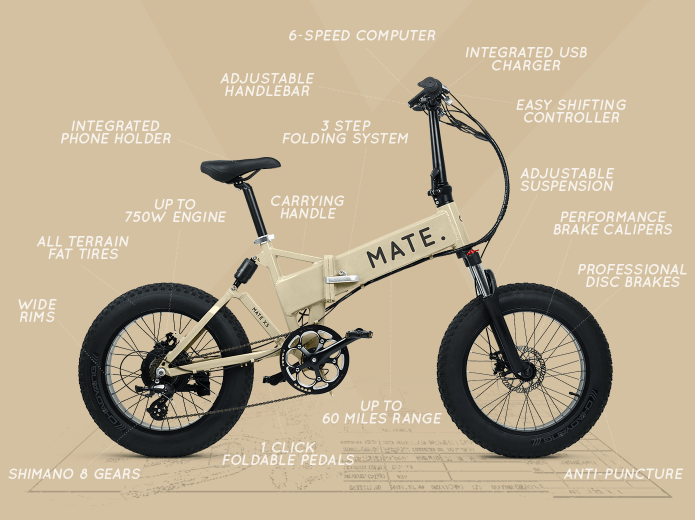 The coolest, most powerful, high spec'd eBike at the lowest price on the market.