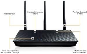 ASUS RTAC66U DualBand WirelessAC1750 Gigabit Router (O