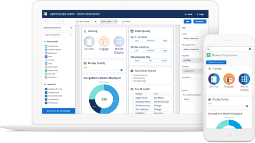 Image result for salesforce mobile crm