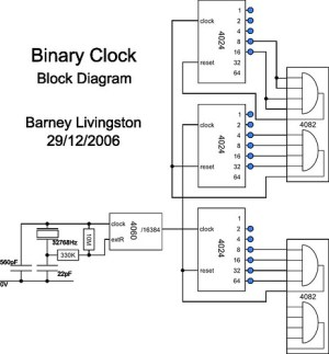 Binary Clock  block diagram | I attempted to make a binary … | Flickr