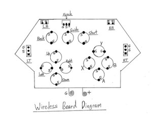 360 Wireless Board Diagram | Rudimentary Xbox 360 wireless