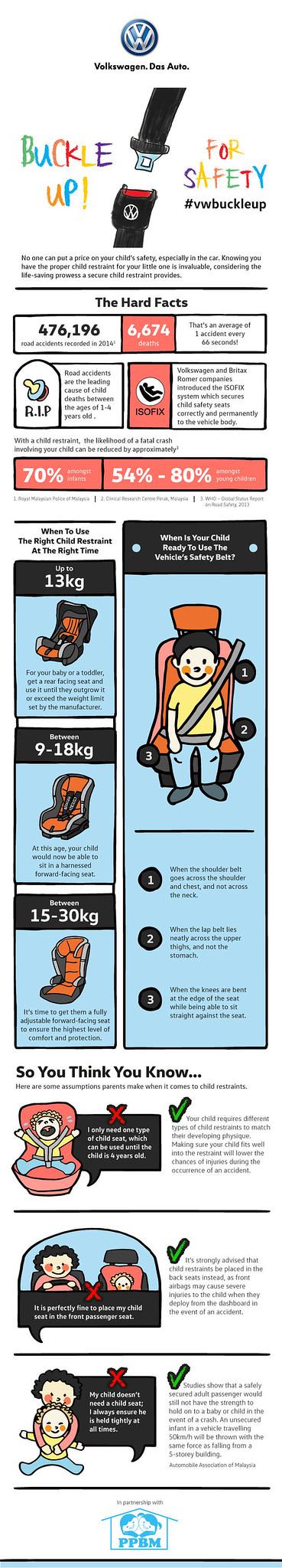 buckleup_infographic