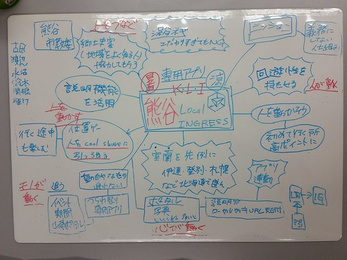 3つの企画を形にしていきます、まずは「K.L.I(熊谷LOCAL INGRESS)」
