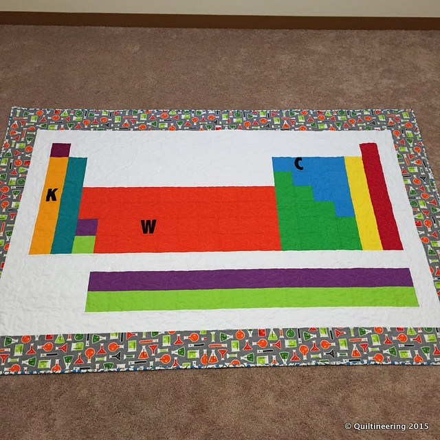 A personalized periodic table quilt quiltineering periodic table quilt urtaz Gallery