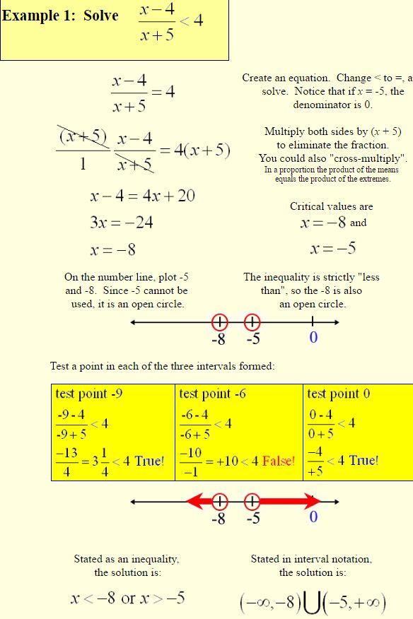 Solving-Rational-inEquations-1