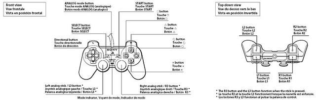 PS2 Controller Diagram | Holland Hume | Flickr