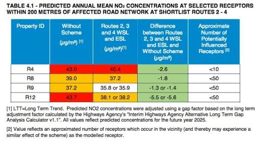 noxReport_Volume_6_Environmental_Appraisal_pdf