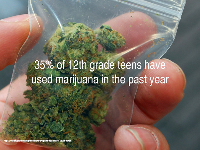 teens use marijuana