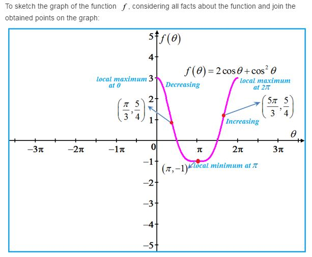 stewart-calculus-7e-solutions-Chapter-3.3-Applications-of-Differentiation-39E-8-2
