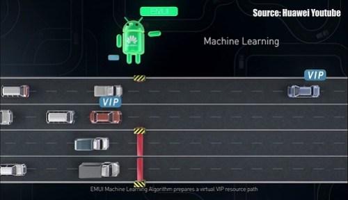 Con EMUI 5.0, el Mate 9 el dispositivo entiende los patrones de comportamiento del usuario.