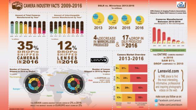 Infographics-2016-03-1-745x419