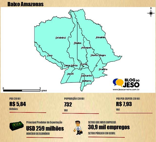 Infográfico. PIB, exportação e emprego do Baixo Amazonas, Infográfico. Baixo Amazonas