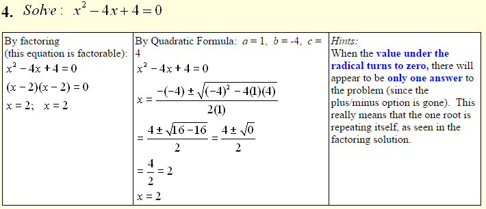 Quadratic Formula-6