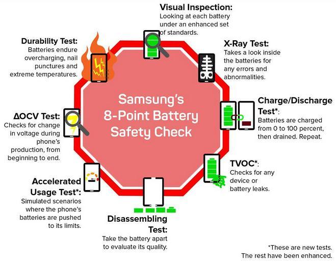 Samsung-proceso-inspeccion