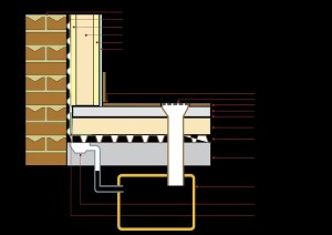 schematic diagram 101 | How the wall and floor membranes