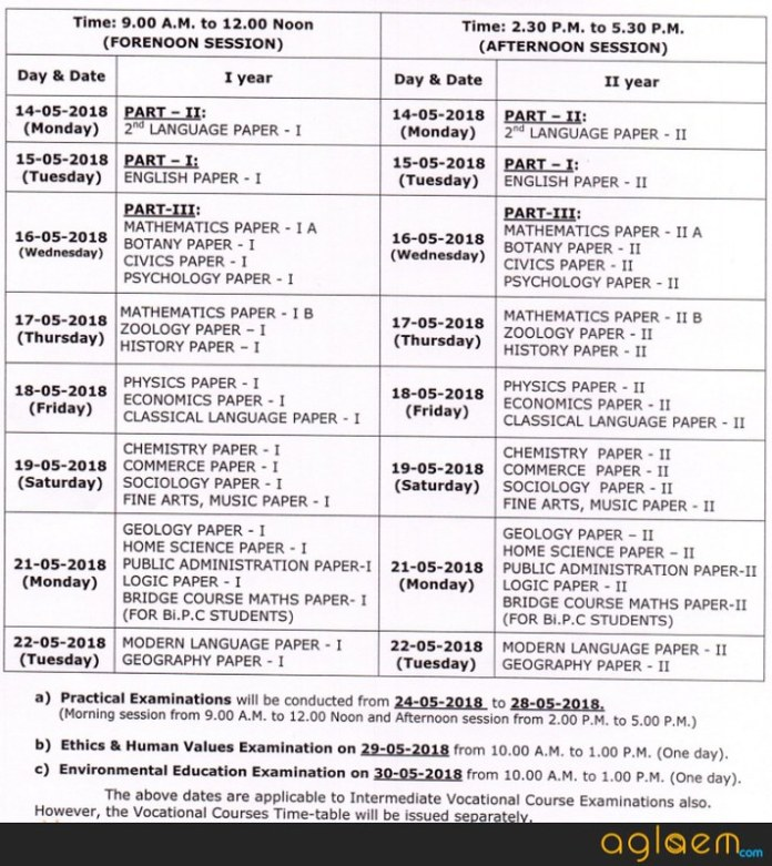 TS 1st year and 2nd year Supplementary Time Table