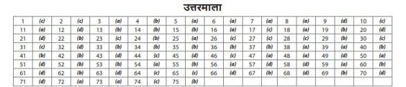 RRB ALP Model Paper 2018 in Hindi - Set 4