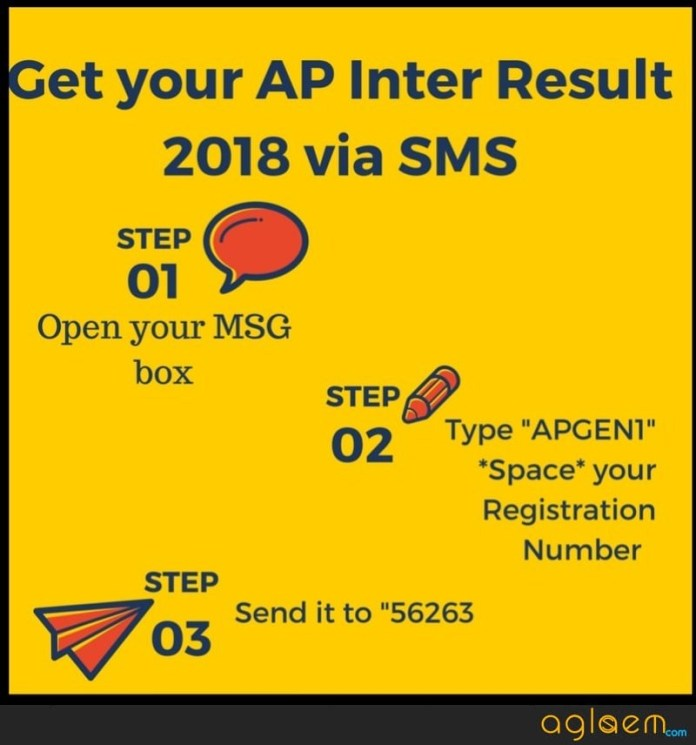 AP Inter Results 2018