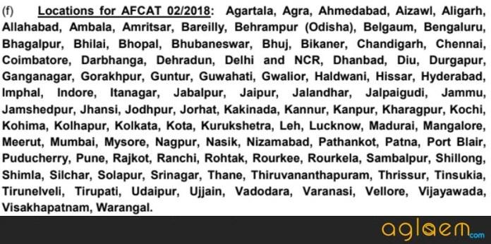 AFCAT 2 2018 Admit Card