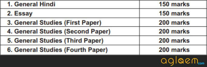 UP PCS 2018 : UPPSC Upper Subordinate Exam Pattern, Syllabus