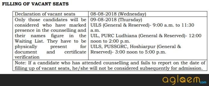 PU UGLAW 2018 Result - Check PU 5 Year Law Entrance Test 2018 Result  %Post Title | AglaSem