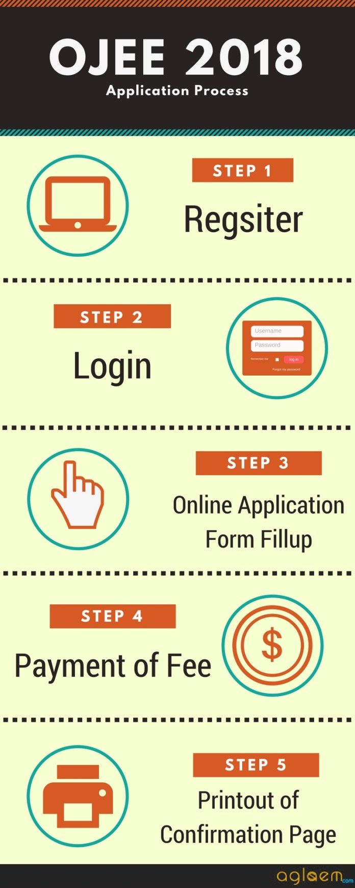 OJEE 2018 Application Form