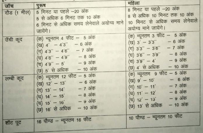 home-guard-bharti-aglasem