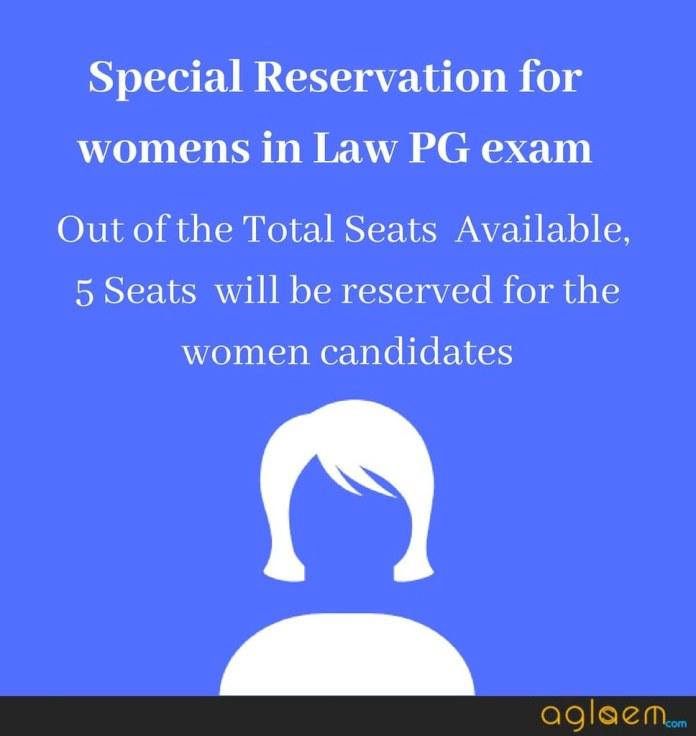 HPNLET 2019: Eligibility, Exam Pattern, Syllabus, Important Books, Success Mantra  %Post Title | AglaSem
