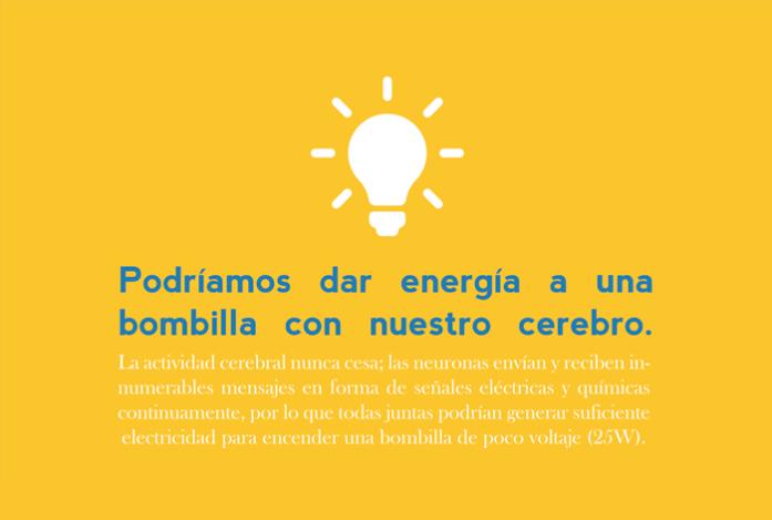 septiembre: podríamos dar energía a una bombilla con nuestro cerebro