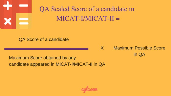 MICAT Result 2019