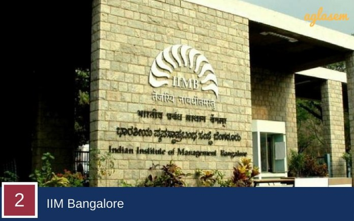 Indian Institute of Management Banglore