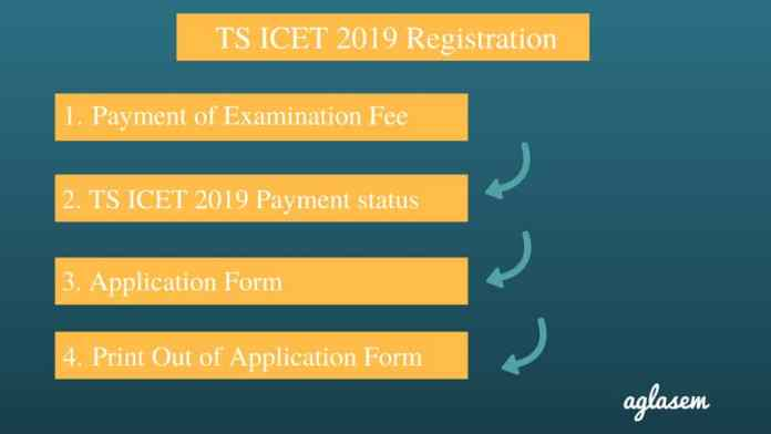 TS ICET 2019 Registration