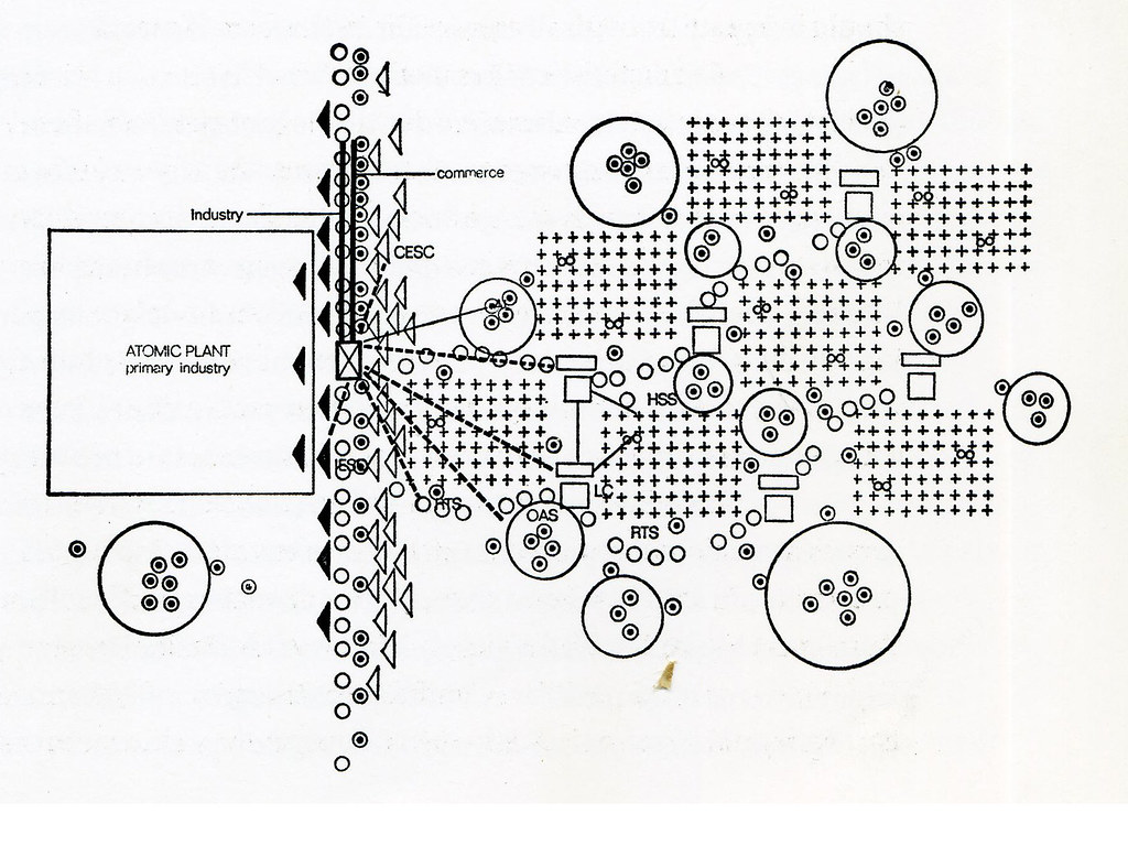 Cedric Price Diagram Iii