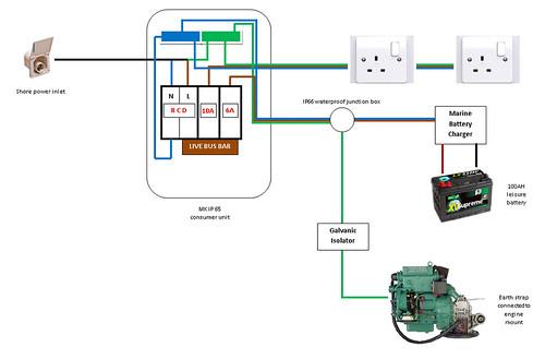 AC Shore Power Wiring Diagram